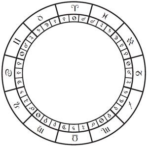 The decans - chaldean order version
